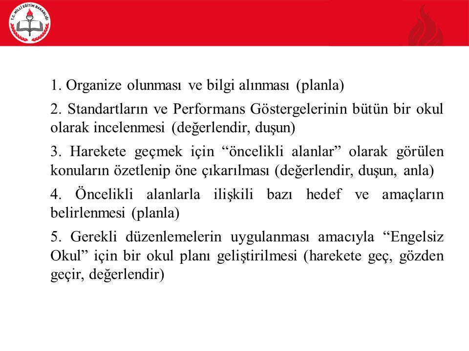1. Organize olunması ve bilgi alınması (planla) 2