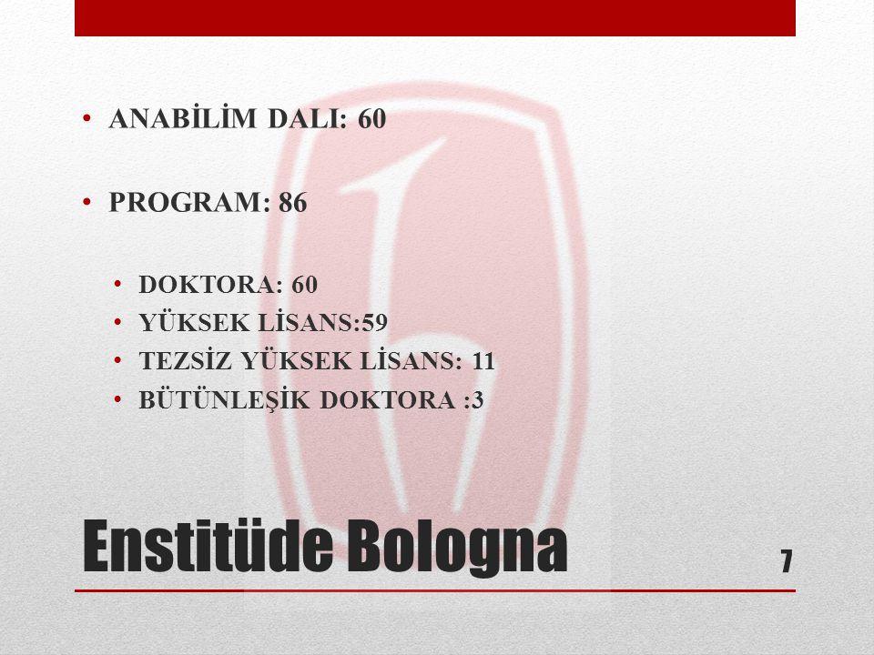 Enstitüde Bologna ANABİLİM DALI: 60 PROGRAM: 86 DOKTORA: 60
