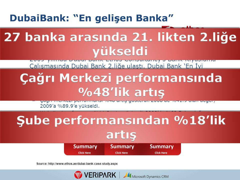 DubaiBank: En gelişen Banka