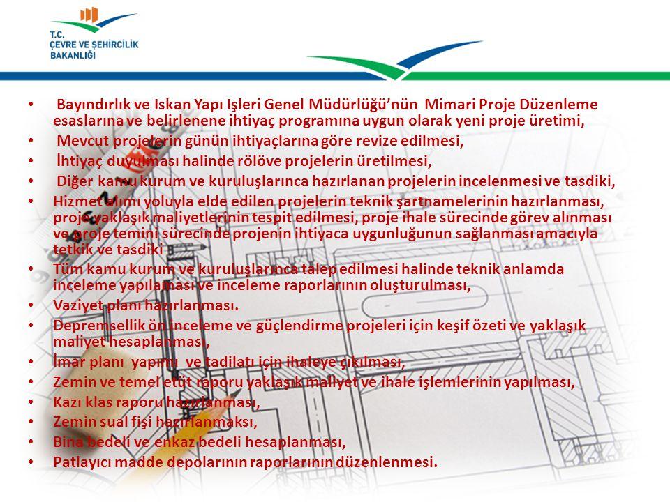 Bayındırlık ve İskan Yapı İşleri Genel Müdürlüğü'nün Mimari Proje Düzenleme esaslarına ve belirlenene ihtiyaç programına uygun olarak yeni proje üretimi,