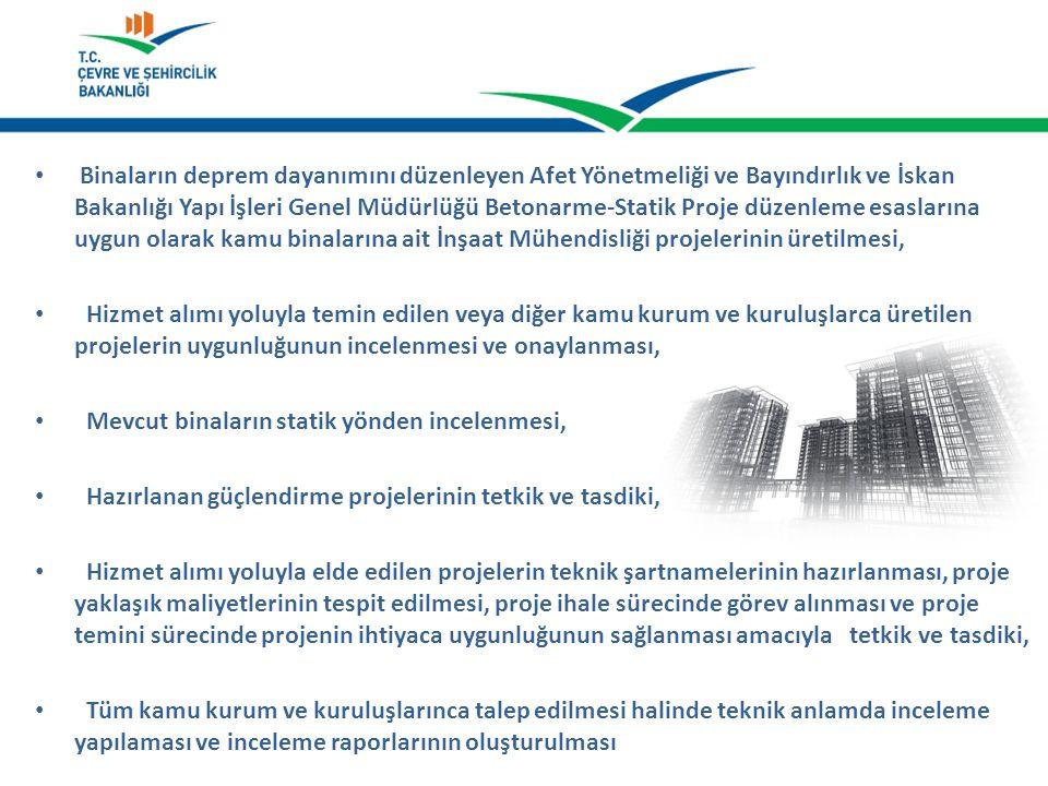 Binaların deprem dayanımını düzenleyen Afet Yönetmeliği ve Bayındırlık ve İskan Bakanlığı Yapı İşleri Genel Müdürlüğü Betonarme-Statik Proje düzenleme esaslarına uygun olarak kamu binalarına ait İnşaat Mühendisliği projelerinin üretilmesi,