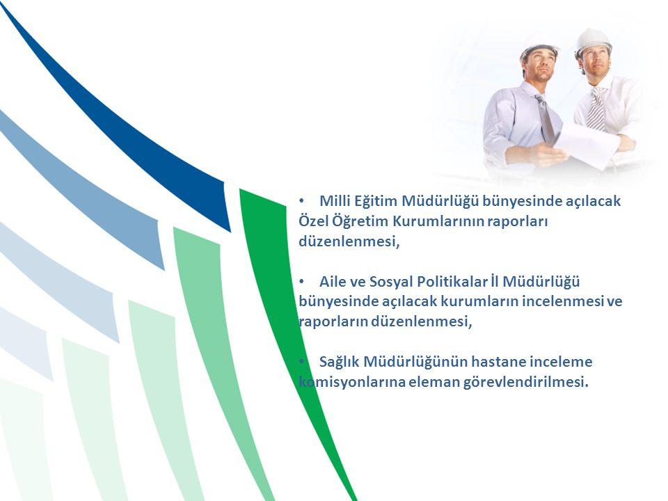 Milli Eğitim Müdürlüğü bünyesinde açılacak Özel Öğretim Kurumlarının raporları düzenlenmesi,