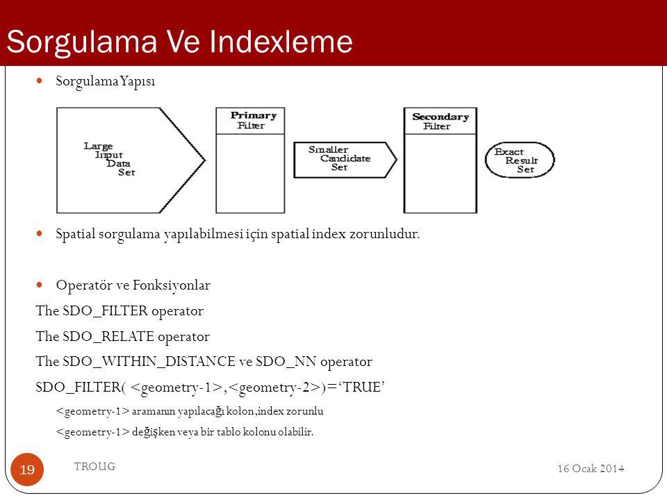 Sorgulama Ve Indexleme