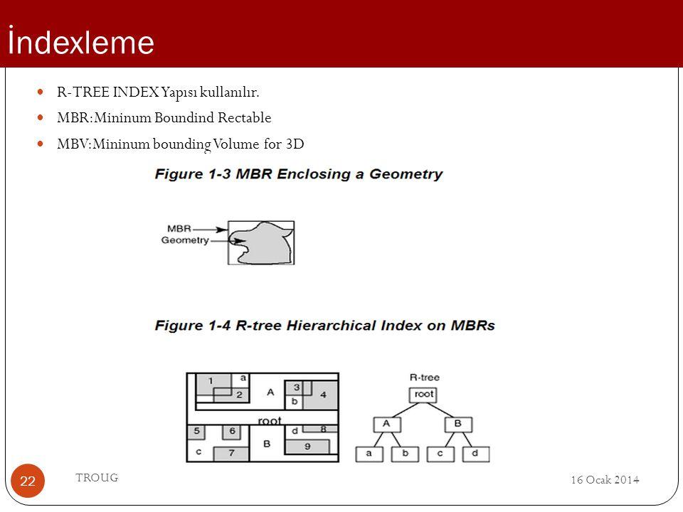 İndexleme R-TREE INDEX Yapısı kullanılır.