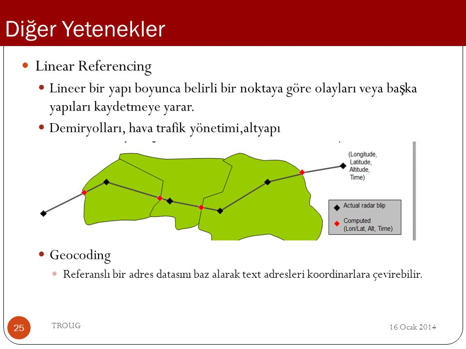 Diğer Yetenekler Linear Referencing