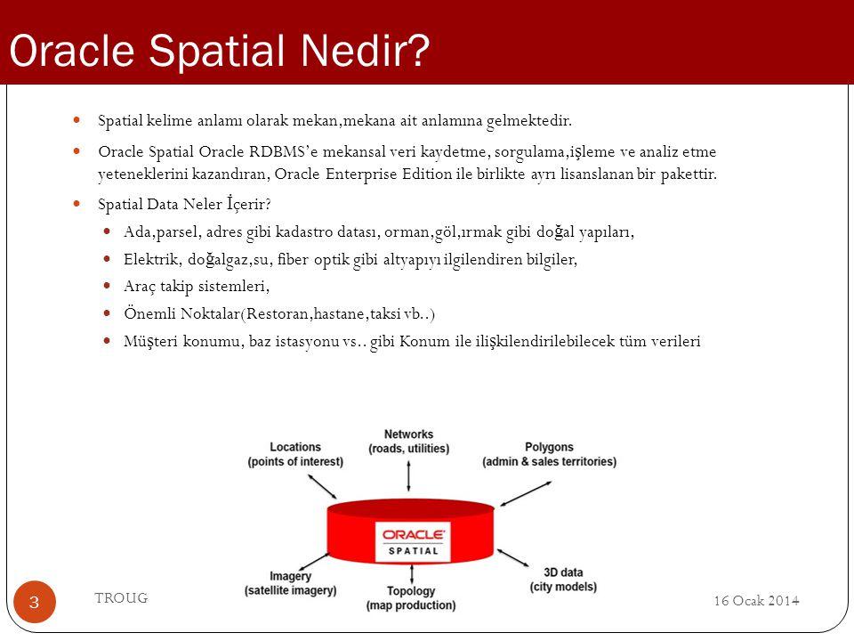Oracle Spatial Nedir Spatial kelime anlamı olarak mekan,mekana ait anlamına gelmektedir.