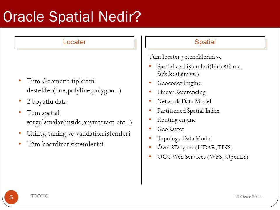Oracle Spatial Nedir Locater. Spatial. Tüm Geometri tiplerini destekler(line,polyline,polygon..)