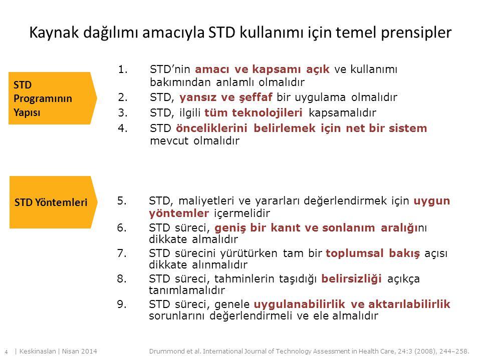 Kaynak dağılımı amacıyla STD kullanımı için temel prensipler
