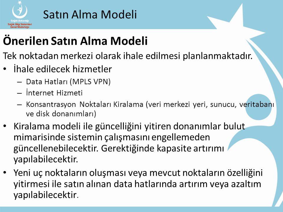 Önerilen Satın Alma Modeli