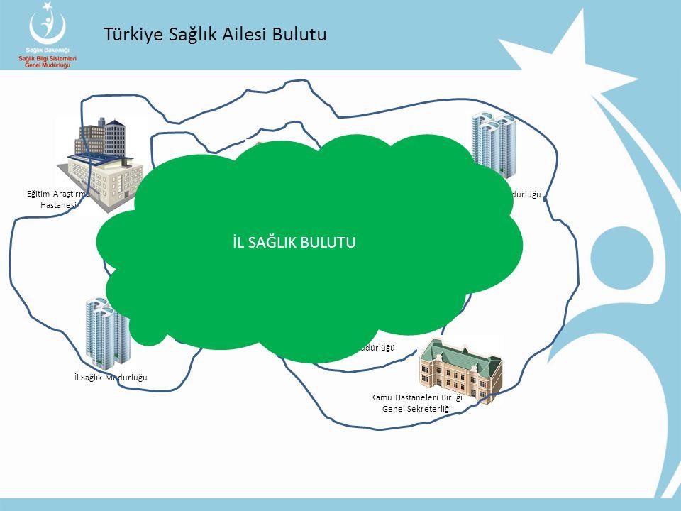 Türkiye Sağlık Ailesi Bulutu
