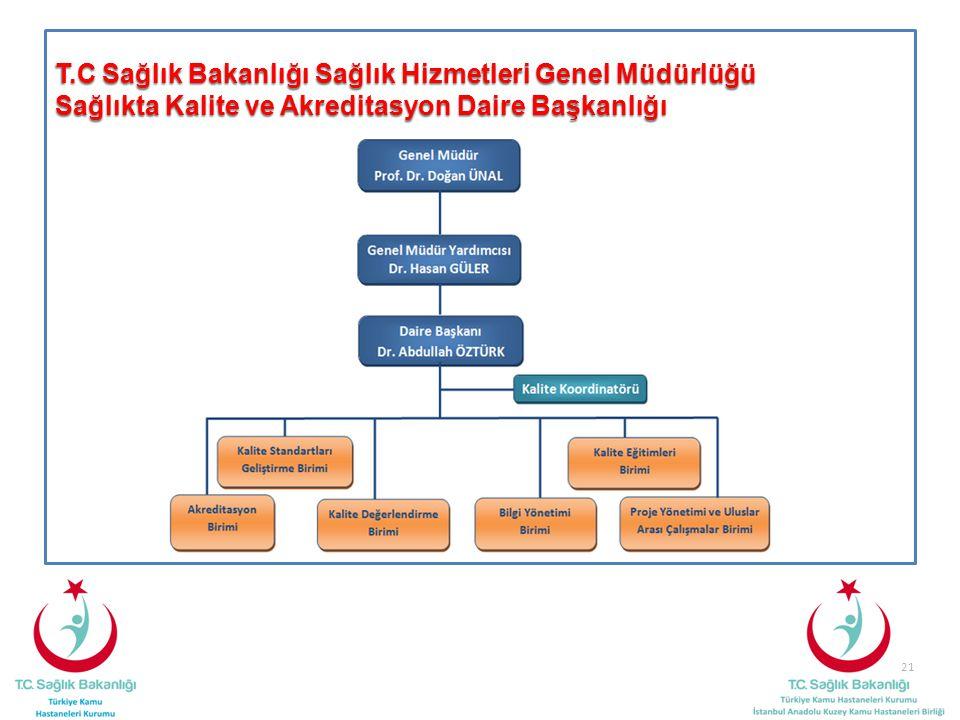 T.C Sağlık Bakanlığı Sağlık Hizmetleri Genel Müdürlüğü Sağlıkta Kalite ve Akreditasyon Daire Başkanlığı