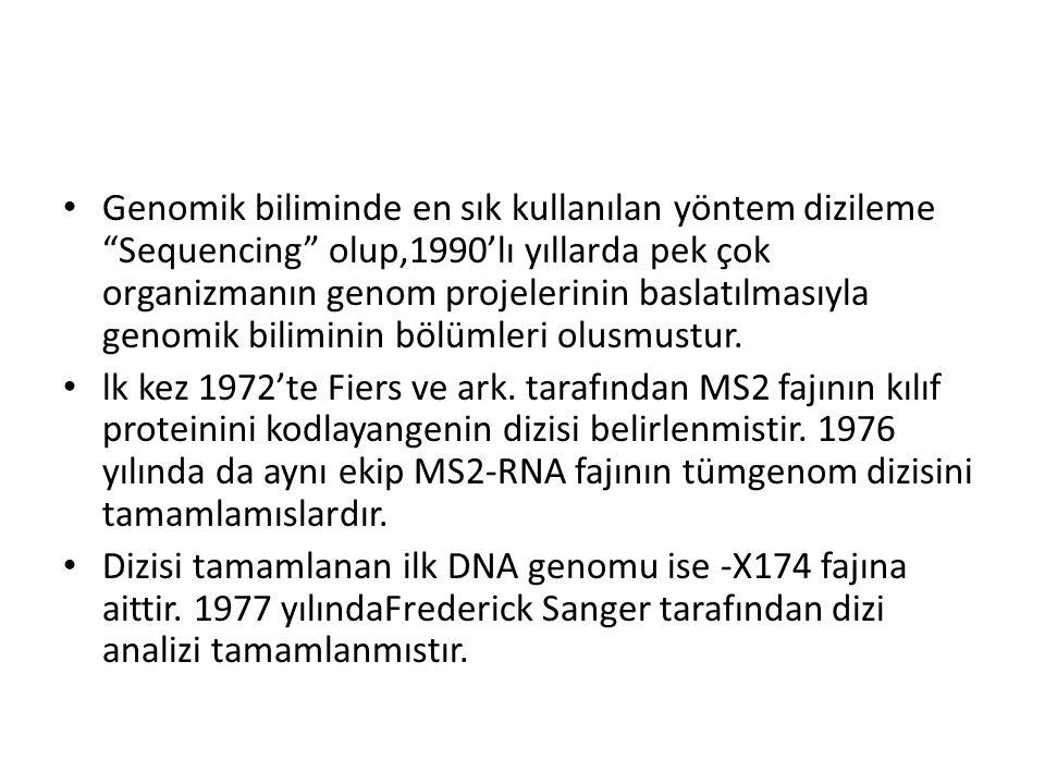 Genomik biliminde en sık kullanılan yöntem dizileme Sequencing olup,1990'lı yıllarda pek çok organizmanın genom projelerinin baslatılmasıyla genomik biliminin bölümleri olusmustur.
