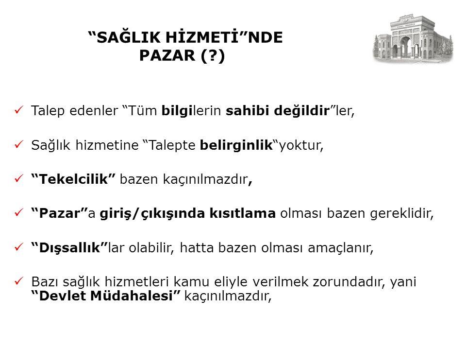SAĞLIK HİZMETİ NDE PAZAR ( )