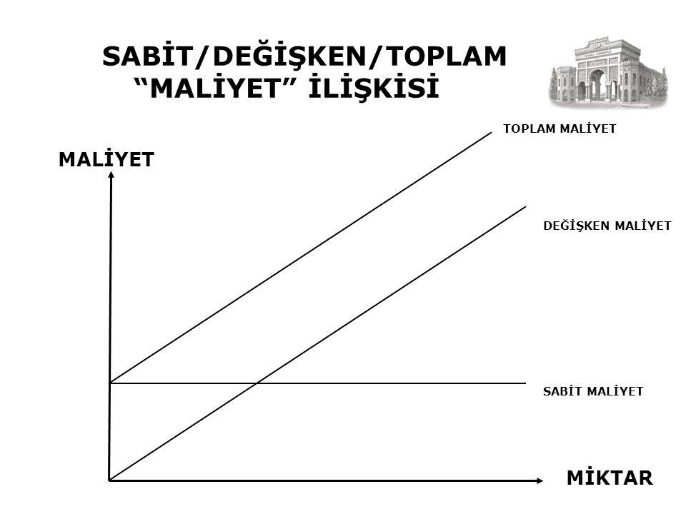 SABİT/DEĞİŞKEN/TOPLAM MALİYET İLİŞKİSİ