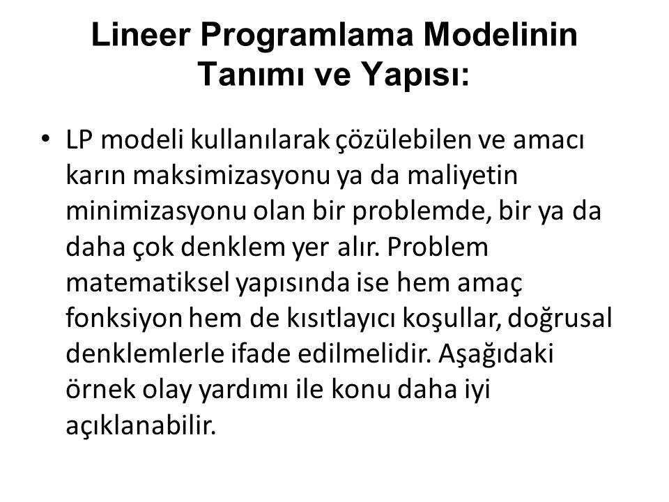Lineer Programlama Modelinin Tanımı ve Yapısı: