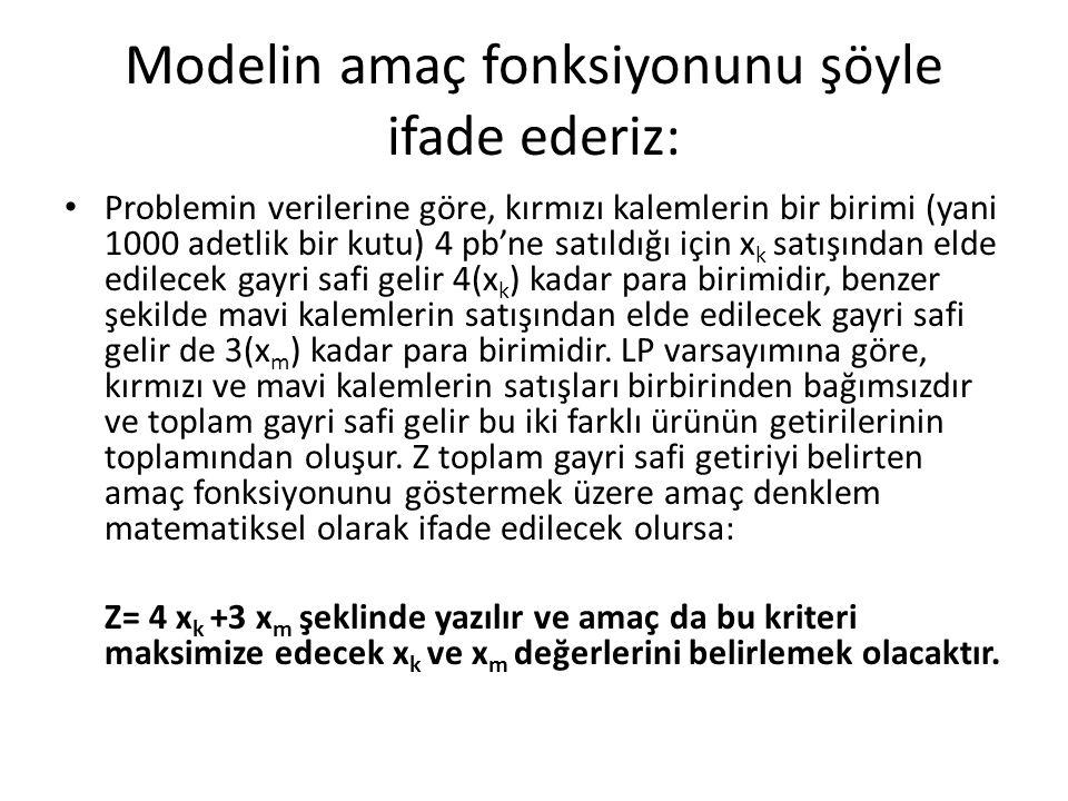 Modelin amaç fonksiyonunu şöyle ifade ederiz: