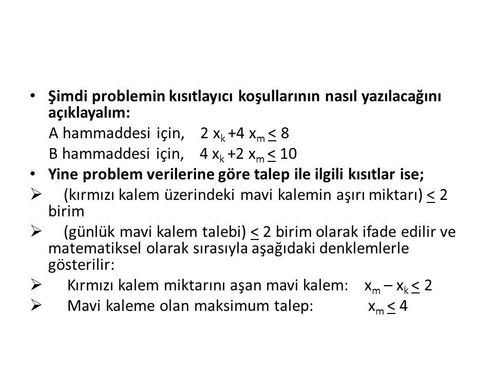 Şimdi problemin kısıtlayıcı koşullarının nasıl yazılacağını açıklayalım: