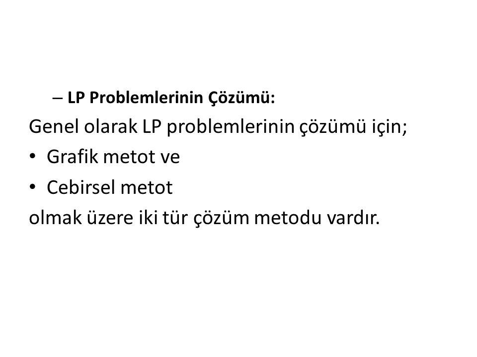 Genel olarak LP problemlerinin çözümü için; Grafik metot ve