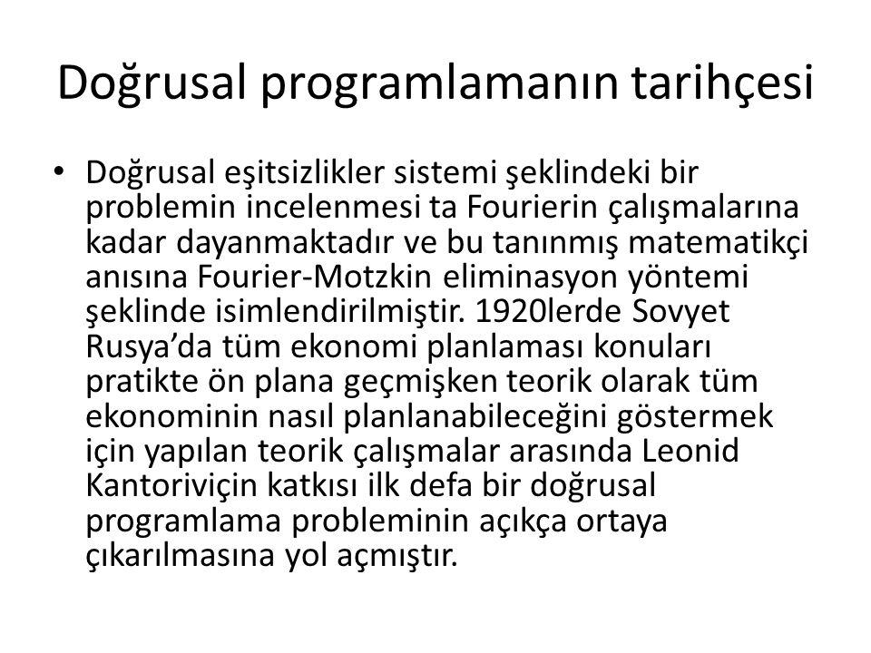 Doğrusal programlamanın tarihçesi