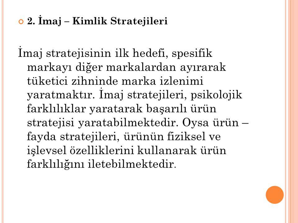 2. İmaj – Kimlik Stratejileri