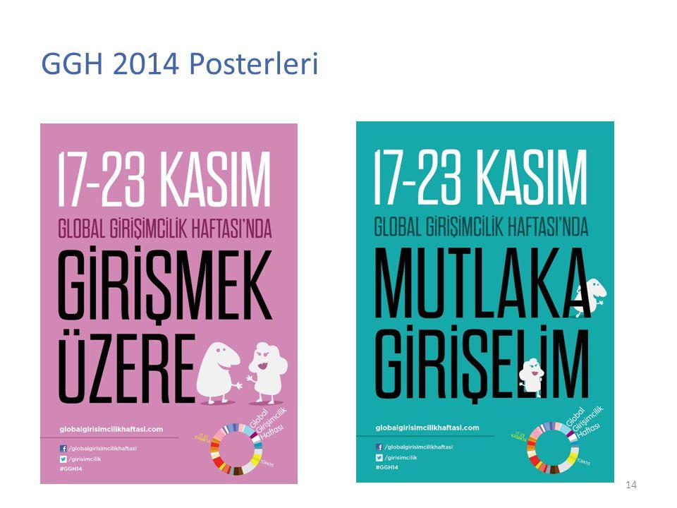 GGH 2014 Posterleri