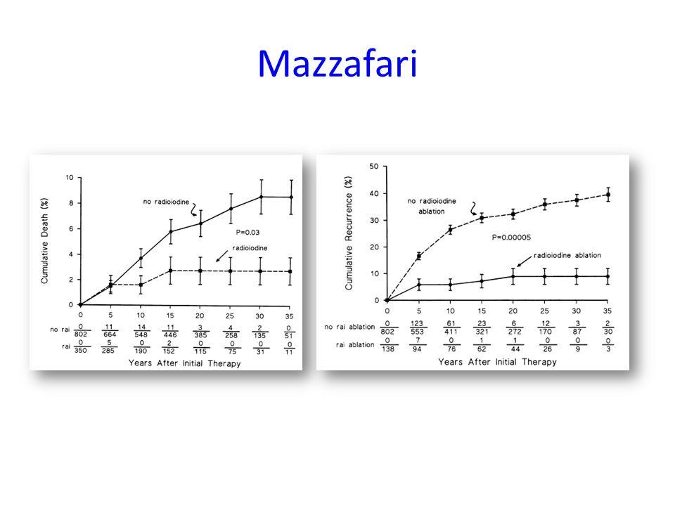 Mazzafari