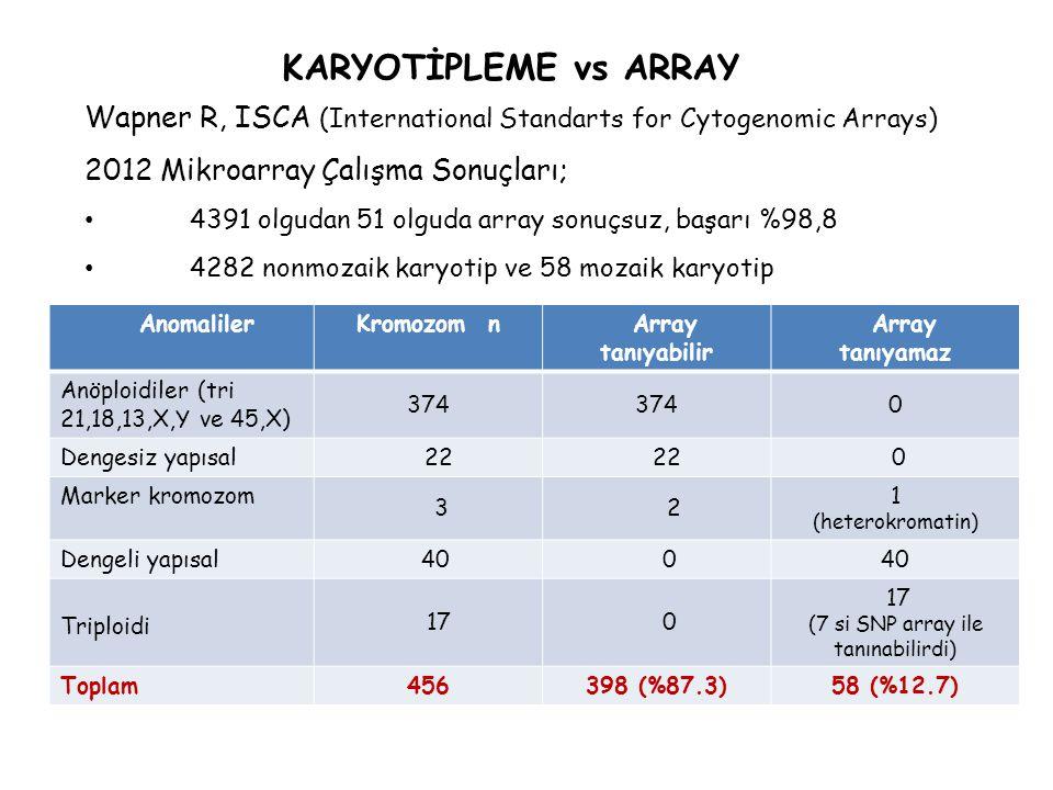 (7 si SNP array ile tanınabilirdi)