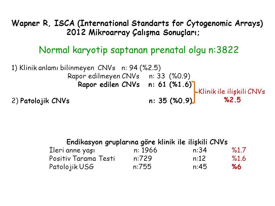 Normal karyotip saptanan prenatal olgu n:3822
