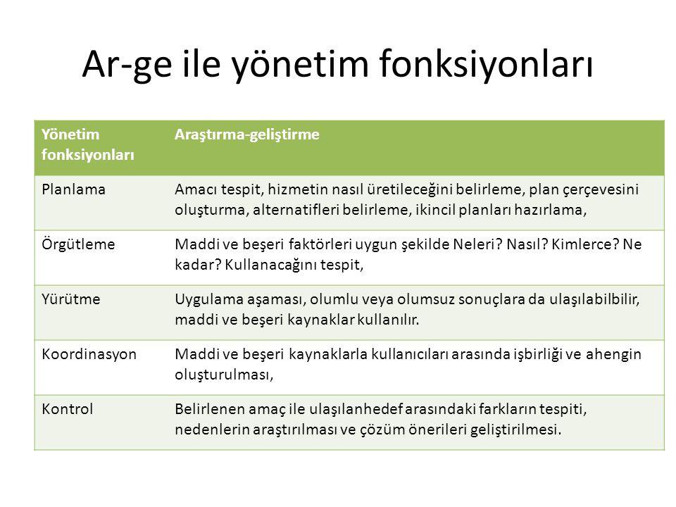 Ar-ge ile yönetim fonksiyonları