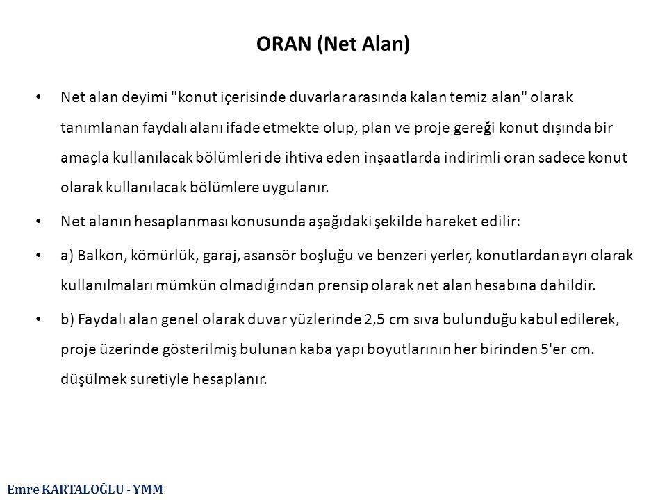 ORAN (Net Alan)