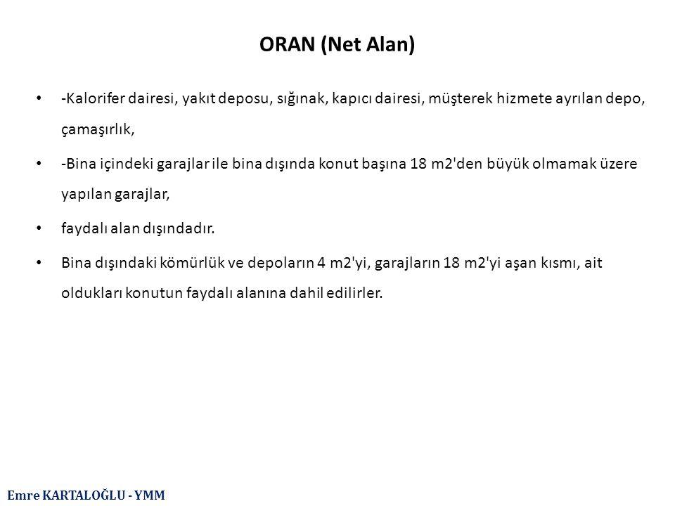 ORAN (Net Alan) -Kalorifer dairesi, yakıt deposu, sığınak, kapıcı dairesi, müşterek hizmete ayrılan depo, çamaşırlık,