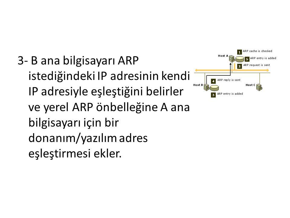 3- B ana bilgisayarı ARP istediğindeki IP adresinin kendi IP adresiyle eşleştiğini belirler ve yerel ARP önbelleğine A ana bilgisayarı için bir donanım/yazılım adres eşleştirmesi ekler.