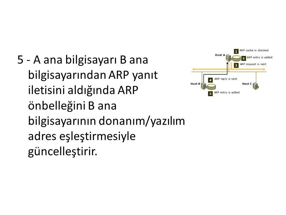 5 - A ana bilgisayarı B ana bilgisayarından ARP yanıt iletisini aldığında ARP önbelleğini B ana bilgisayarının donanım/yazılım adres eşleştirmesiyle güncelleştirir.