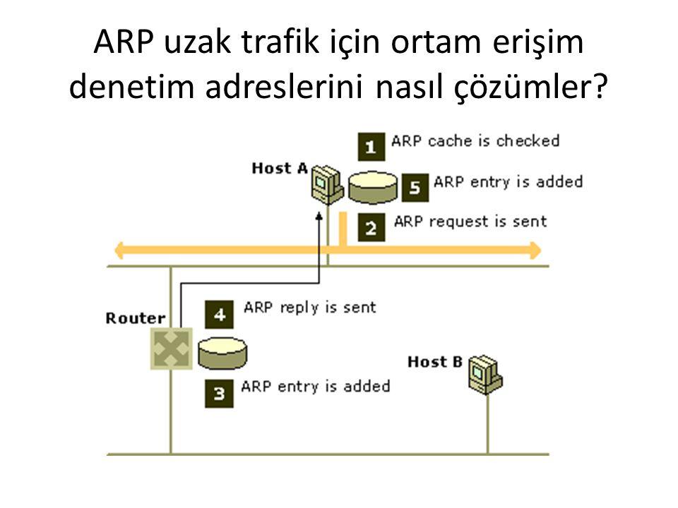 ARP uzak trafik için ortam erişim denetim adreslerini nasıl çözümler