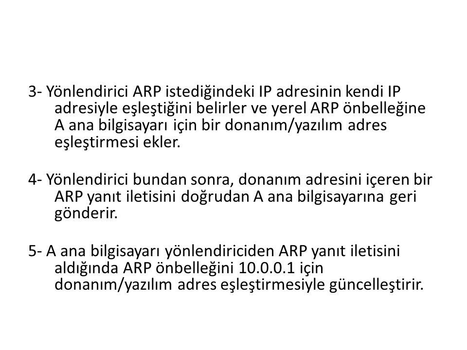3- Yönlendirici ARP istediğindeki IP adresinin kendi IP adresiyle eşleştiğini belirler ve yerel ARP önbelleğine A ana bilgisayarı için bir donanım/yazılım adres eşleştirmesi ekler.