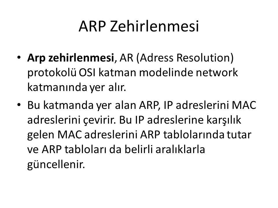 ARP Zehirlenmesi Arp zehirlenmesi, AR (Adress Resolution) protokolü OSI katman modelinde network katmanında yer alır.