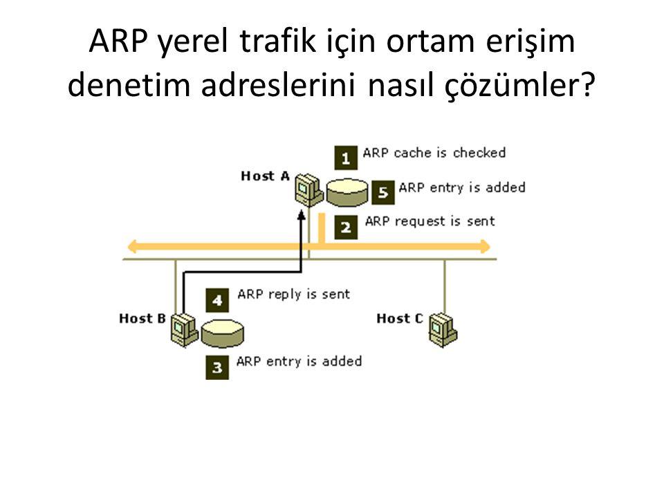 ARP yerel trafik için ortam erişim denetim adreslerini nasıl çözümler