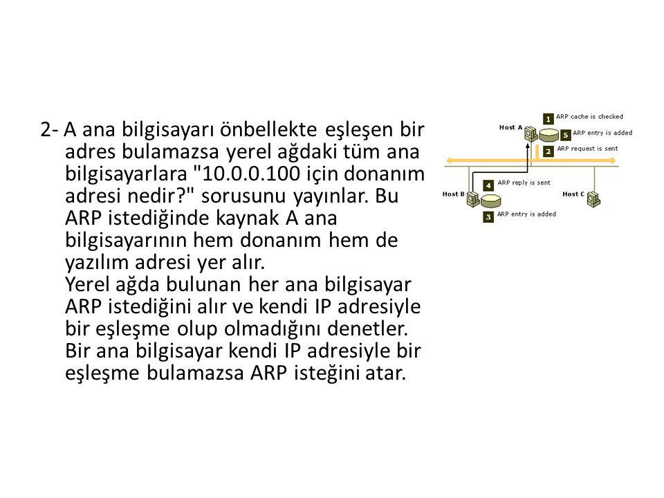 2- A ana bilgisayarı önbellekte eşleşen bir adres bulamazsa yerel ağdaki tüm ana bilgisayarlara 10.0.0.100 için donanım adresi nedir sorusunu yayınlar.