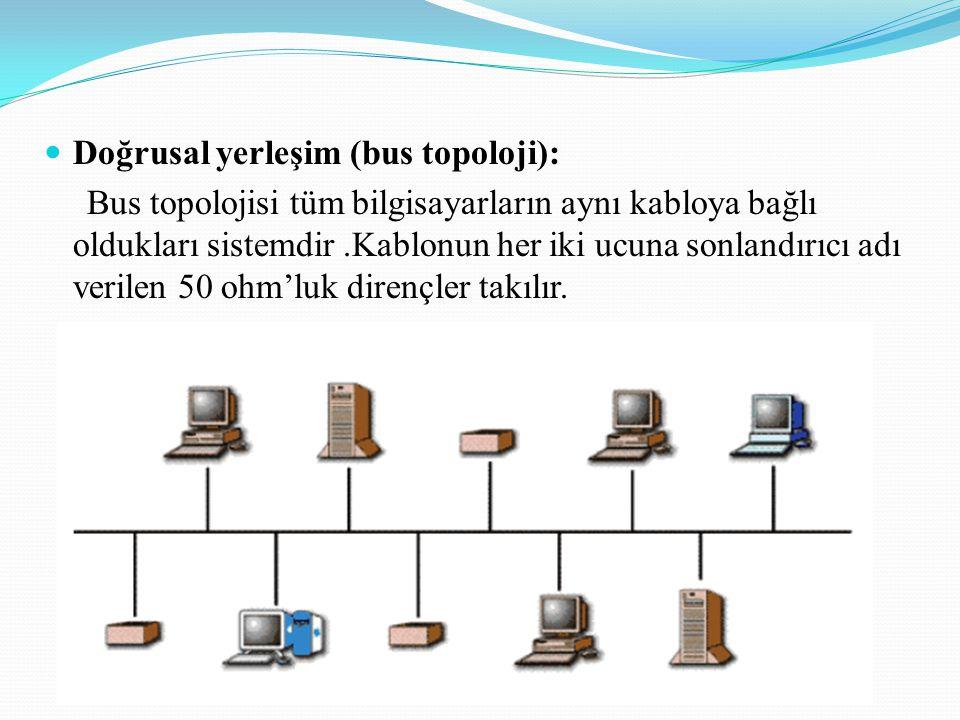 Doğrusal yerleşim (bus topoloji):