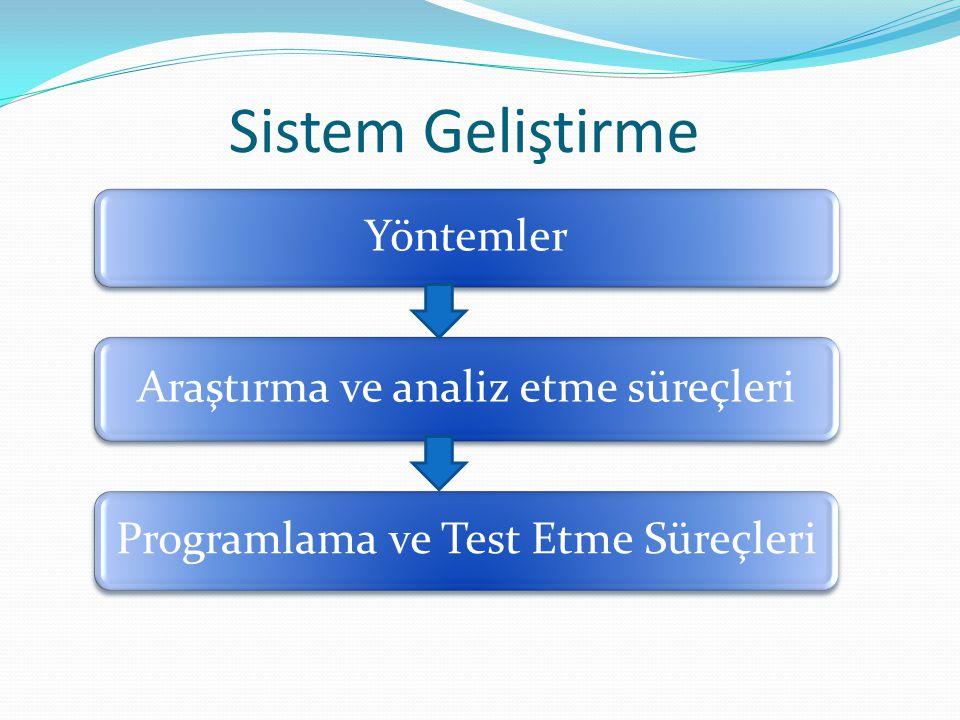 Sistem Geliştirme Yöntemler Araştırma ve analiz etme süreçleri