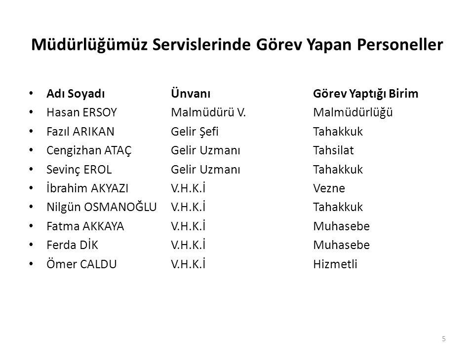 Müdürlüğümüz Servislerinde Görev Yapan Personeller