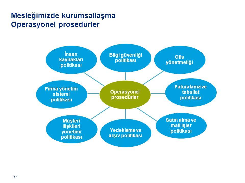 Mesleğimizde kurumsallaşma Operasyonel prosedürler