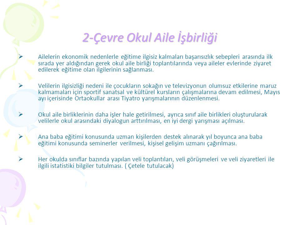 2-Çevre Okul Aile İşbirliği