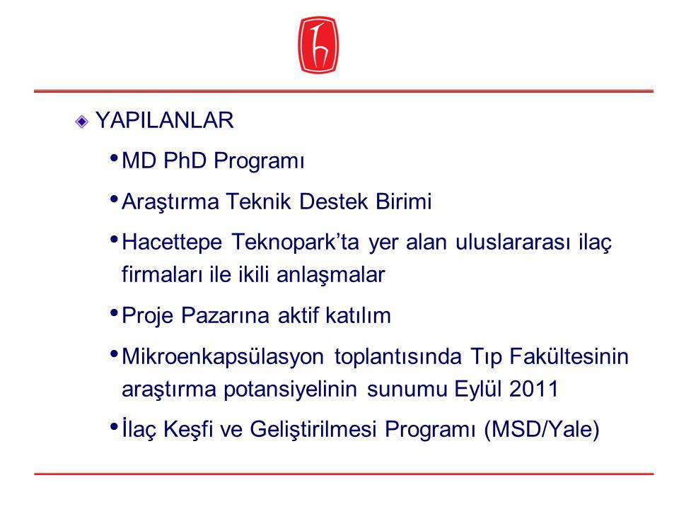 YAPILANLAR MD PhD Programı. Araştırma Teknik Destek Birimi. Hacettepe Teknopark'ta yer alan uluslararası ilaç firmaları ile ikili anlaşmalar.