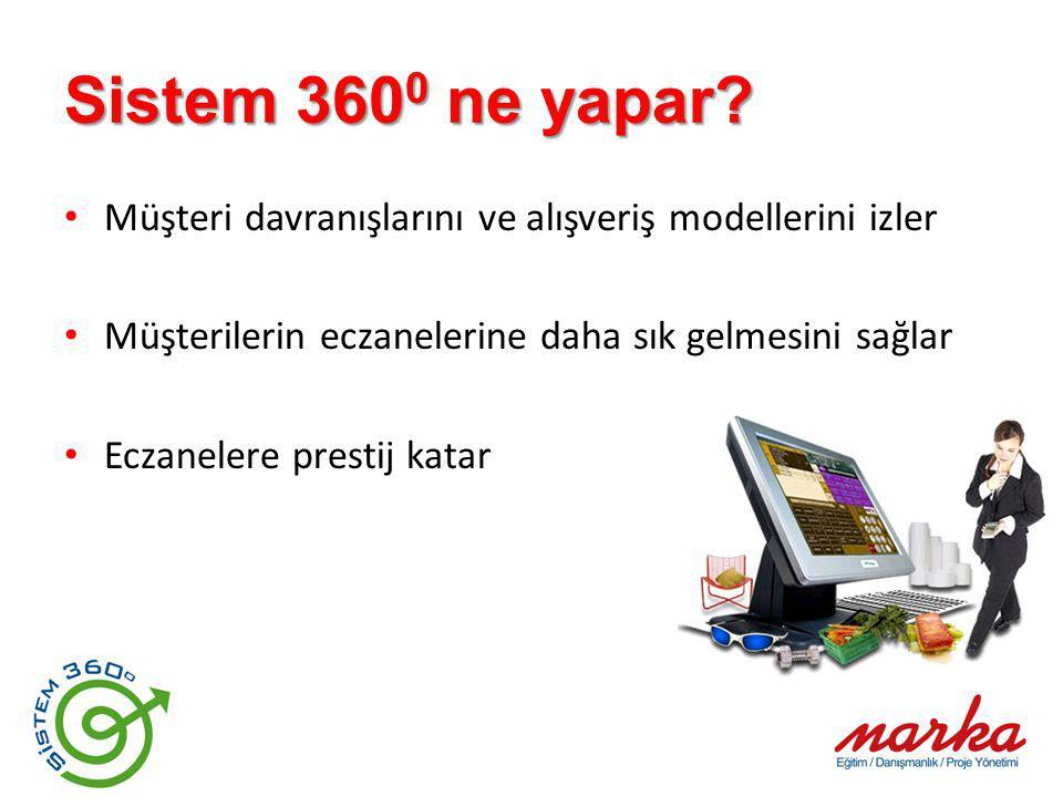 Sistem 3600 ne yapar Müşteri davranışlarını ve alışveriş modellerini izler. Müşterilerin eczanelerine daha sık gelmesini sağlar.