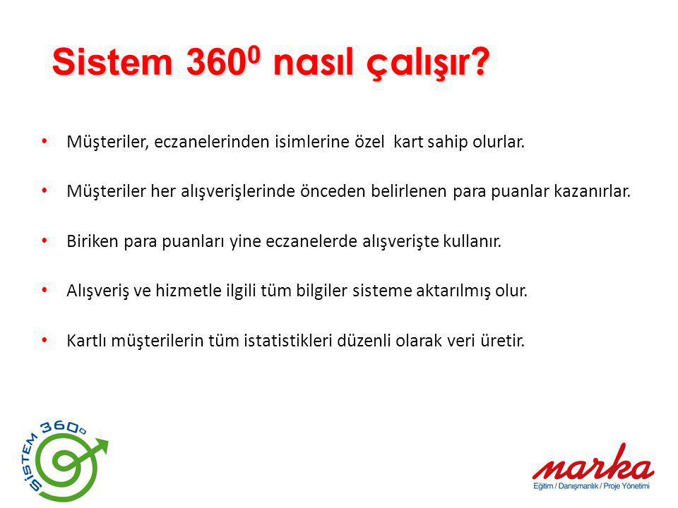 Sistem 3600 nasıl çalışır Müşteriler, eczanelerinden isimlerine özel kart sahip olurlar.