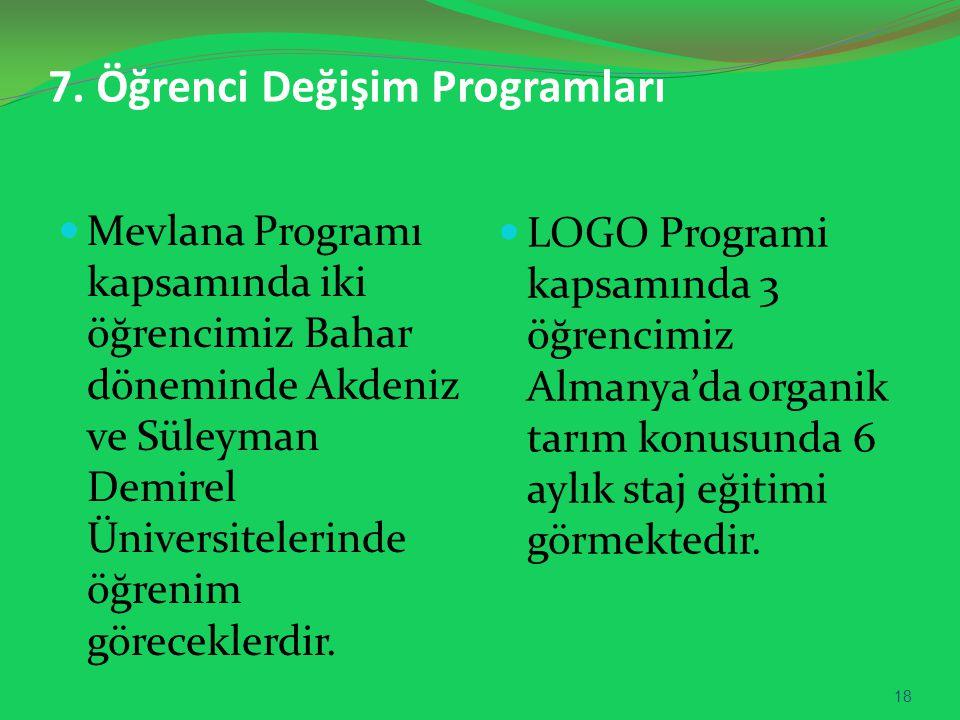 7. Öğrenci Değişim Programları