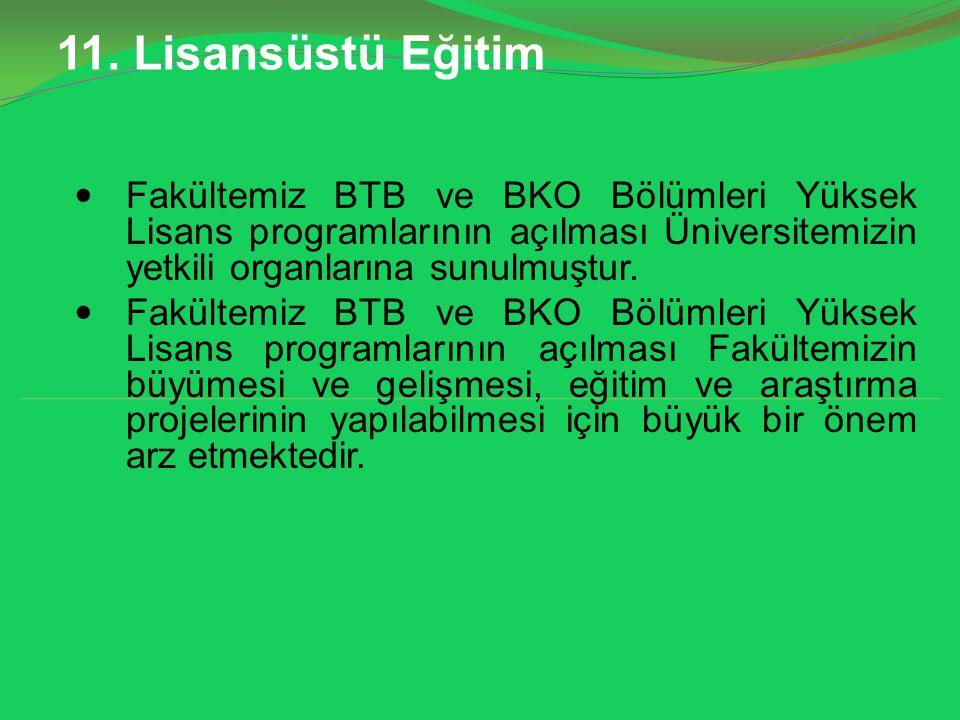 11. Lisansüstü Eğitim Fakültemiz BTB ve BKO Bölümleri Yüksek Lisans programlarının açılması Üniversitemizin yetkili organlarına sunulmuştur.