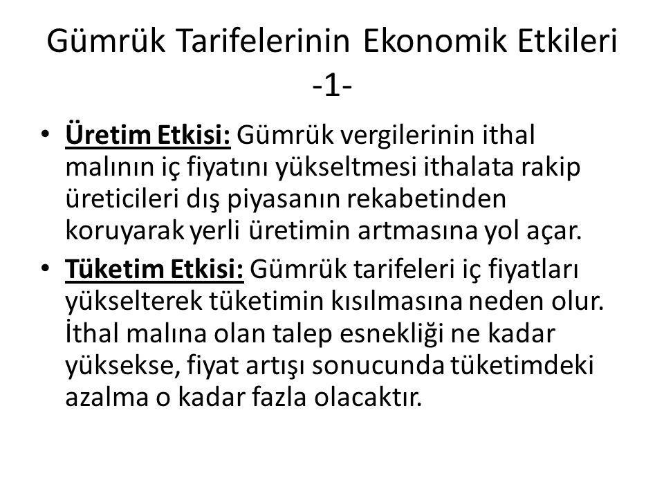 Gümrük Tarifelerinin Ekonomik Etkileri -1-