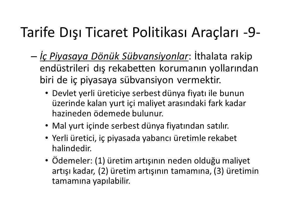 Tarife Dışı Ticaret Politikası Araçları -9-
